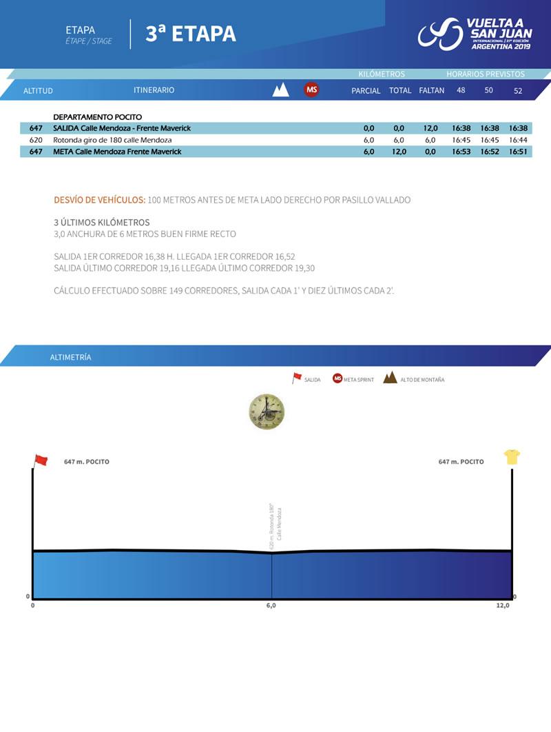 dd0123475a61 Optakt  Vuelta a San Juan 2019 Feltet.dk