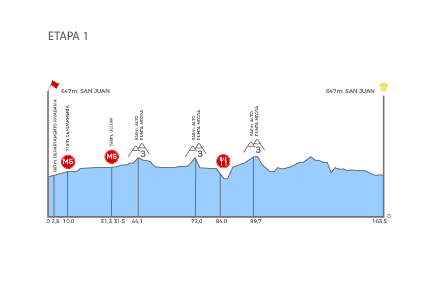 UCI America Tour - Page 7 Etapa%201%20-%20b