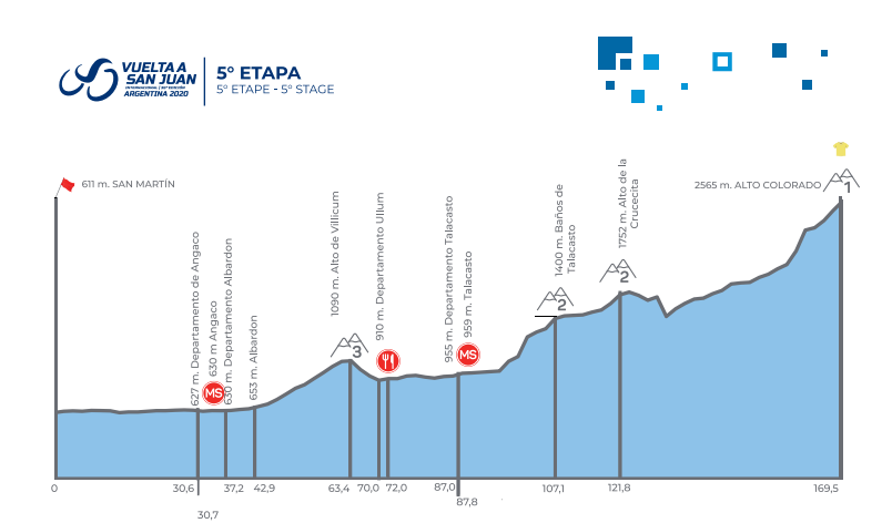 UCI America Tour - Page 7 Etapa_5_-_b