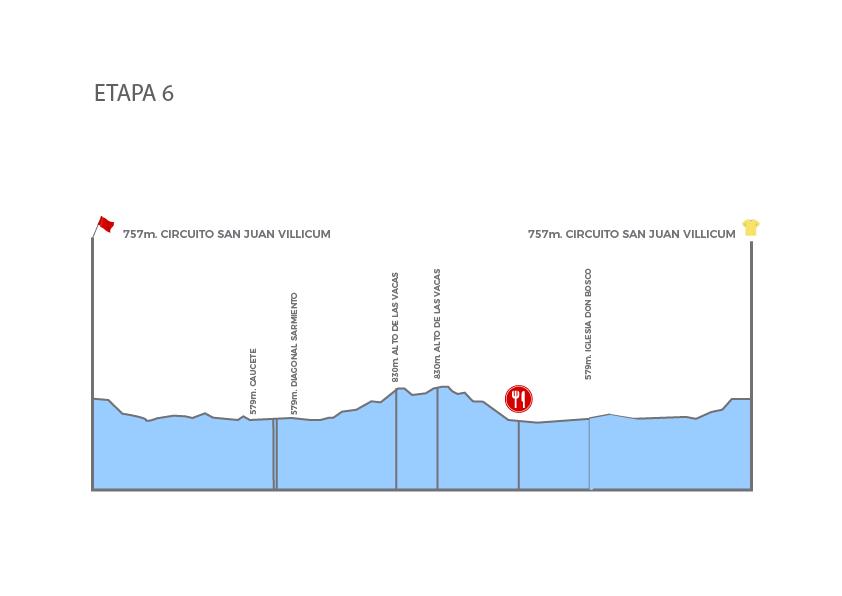 UCI America Tour - Page 7 Etapa_6_-_b