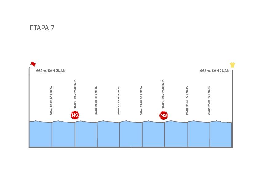 UCI America Tour - Page 7 Etapa_7_-_b